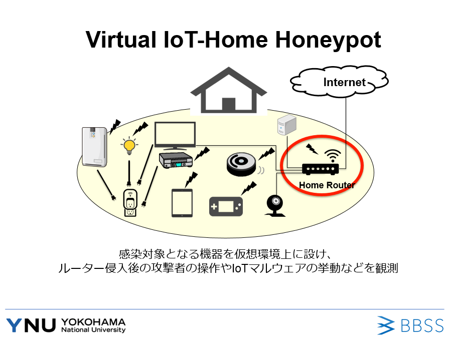 Virtual IoT-Home Honeypot